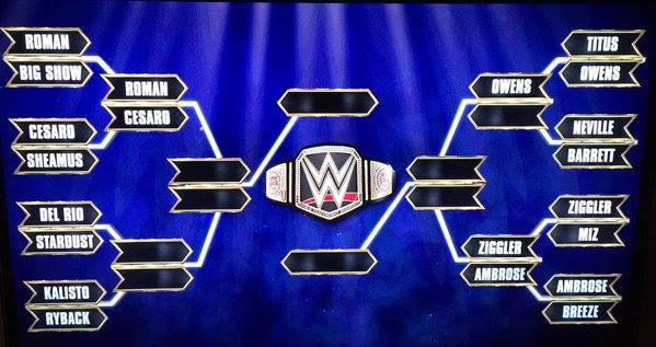 WWE World Title Tournament Bracket - Survivor Series 2015