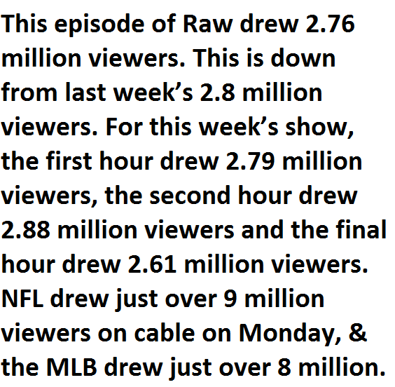 raw-viewership