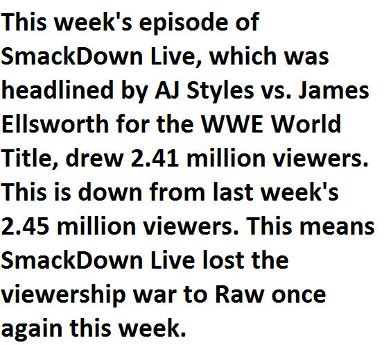 raw-vs-smackdown-viewership-goldbergs-return