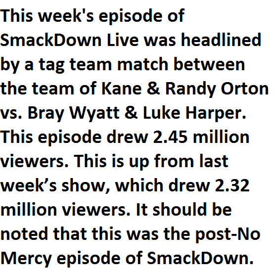 smackdown-viewership
