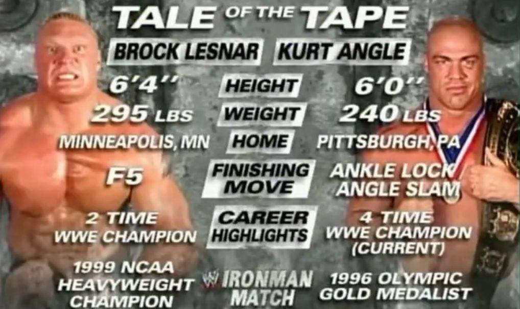 Brock Lesnar vs. Kurt Angle - Tale of the Tape