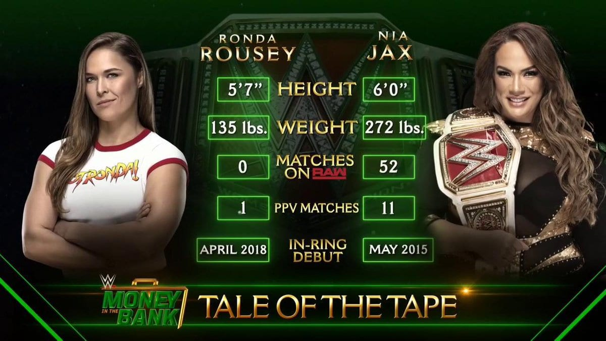 Ronda Rousey vs. Nia Jax Tale of the Tape