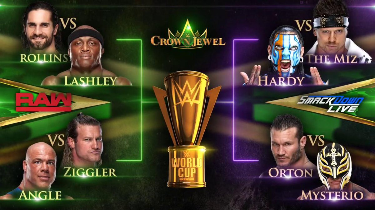 WWE World Cup Tournament Bracket WWE Crown Jewel