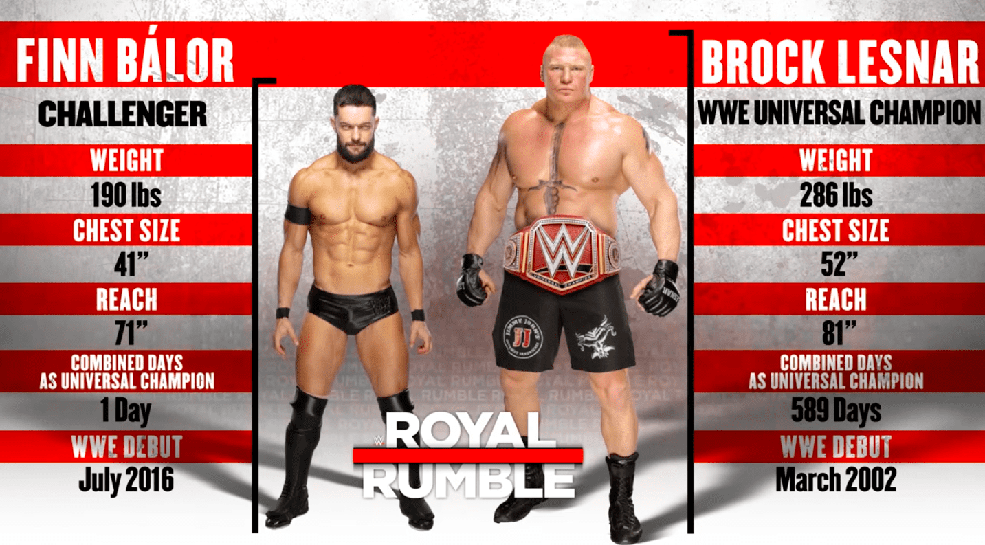 Brock Lesnar vs. Finn Balor - Tale Of The Tape
