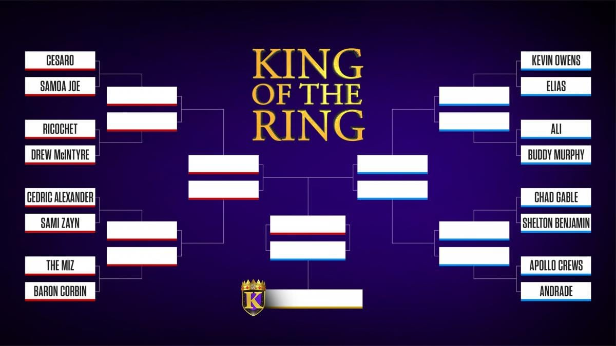WWE King Of The Ring 2019 Tournament Bracket