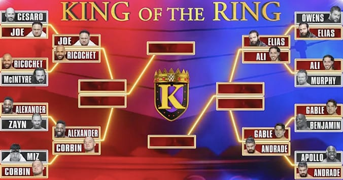 WWE King Of The Ring 2019 Updated Bracket