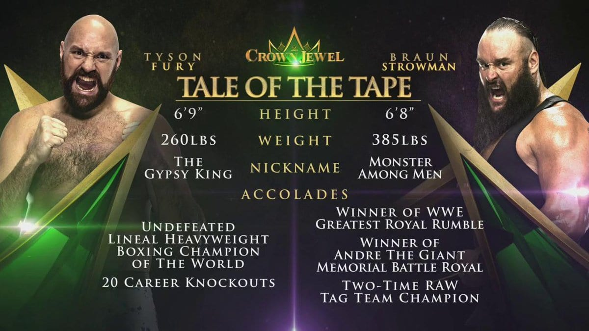 Tyson Fury Braun Strowman Tale Of The Tape - WWE Crown Jewel 2019