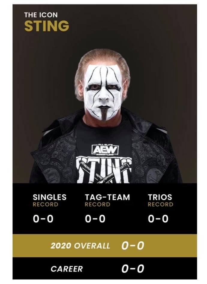 Sting AEW Record